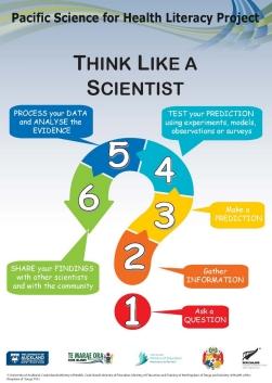 Think like a scientist - ENGLISH