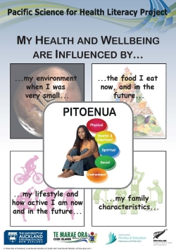 My health and wellbeing - CI English