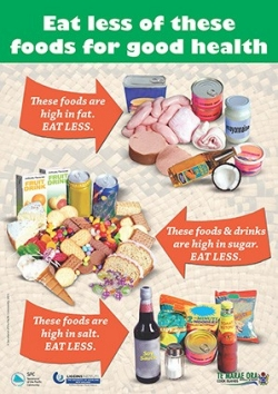 Eat less of these foods SPS poster