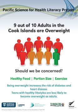 Cook Islands - Overweight Adults