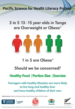 3 in 5 students in Tonga are overweight
