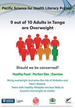 9 out of 10 Adults in Tonga are overweight