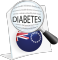 Diabetes teachers book - Cook Islands